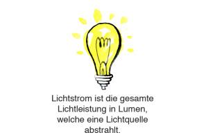 Der Lumen-Wert beschreibt die Helligkeit von Lampen