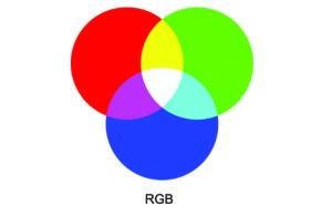 Der RGB-Farbraum