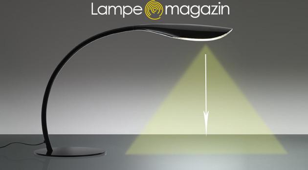 Indirekte Lampe direkte und indirekte beleuchtung: die unterschiede | lampe magazin